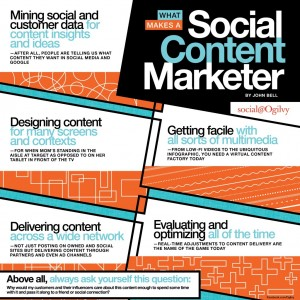 What-Makes-a-Social-Content-Marketer-21-1024x1024